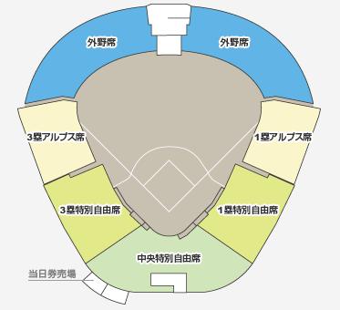 高校野球夏の大会観客席シート表