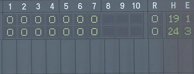 延長戦無失点のまま野球の試合は続く