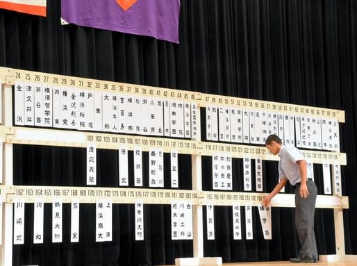 夏の高校野球2019関東組み合わせ