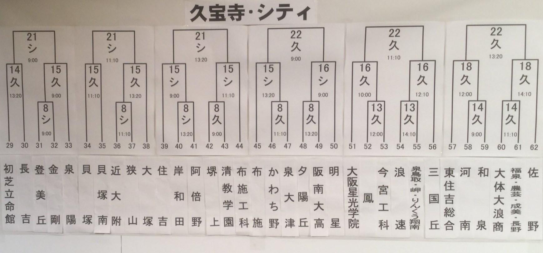 夏の高校野球2018年南大阪大会久宝寺シティ球場
