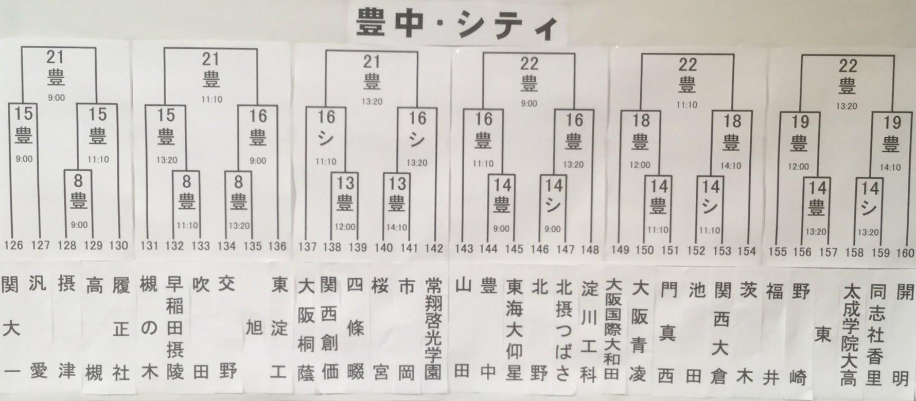 夏の高校野球2018年南大阪大会豊中シティ球場