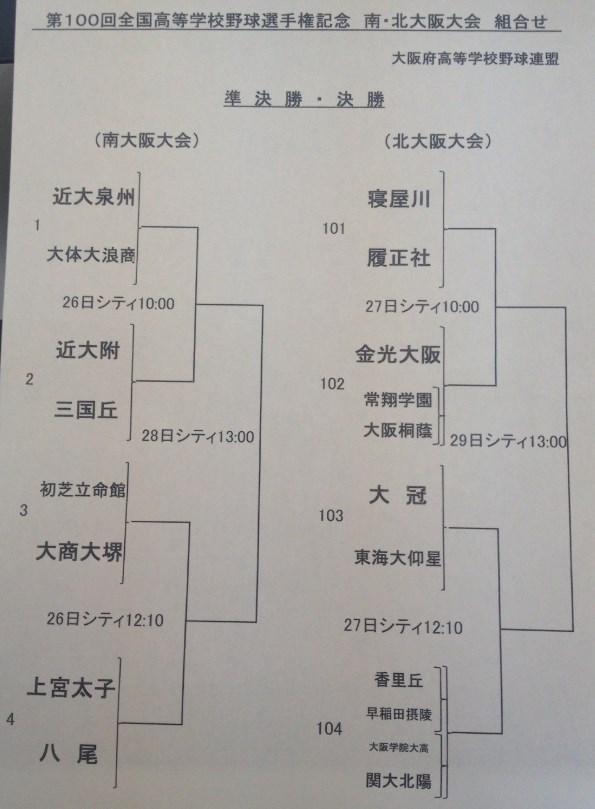 夏の高校野球2018年大阪大会組み合わせ