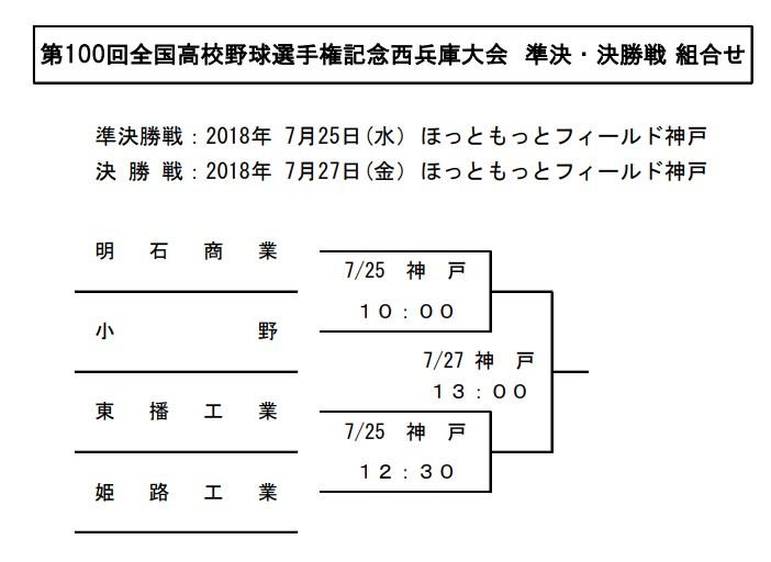夏の高校野球2018年西兵庫大会組み合わせ
