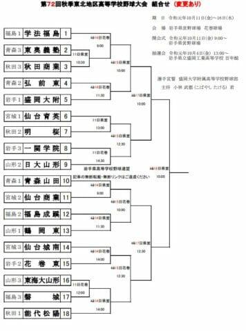 高校野球秋季大会東北2019年組み合わせ