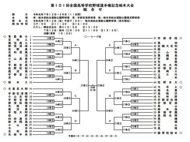 高校野球夏予選2019年栃木大会組み合わせ