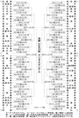 高校野球夏予選2019年広島大会組み合わせ