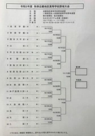 高校野球 秋季 2020 近畿