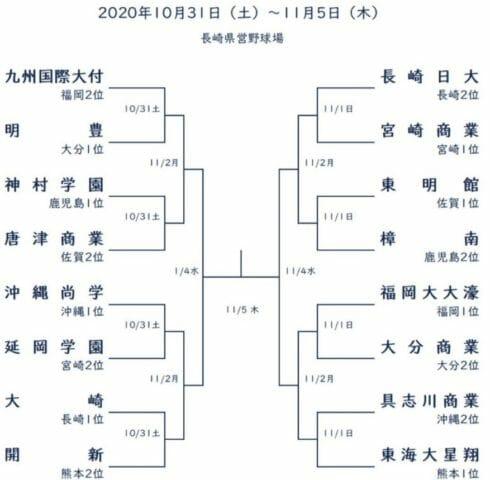 高校野球 秋季 2020 九州